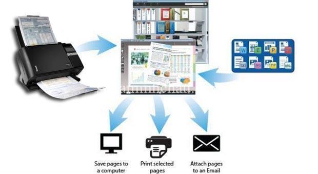 Số hóa tài liệu theo quy trình tiêu chuẩn ISO3/2007